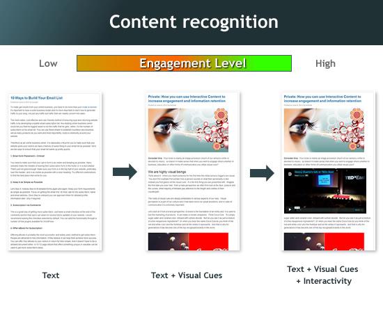comment utiliser du contenu interactif pour susciter l